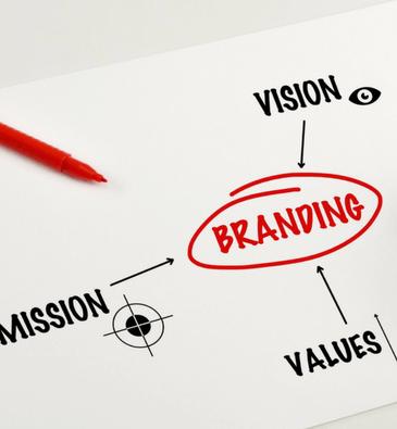 branding estrategia negocio